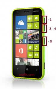 Nokia Lumia 620 Format