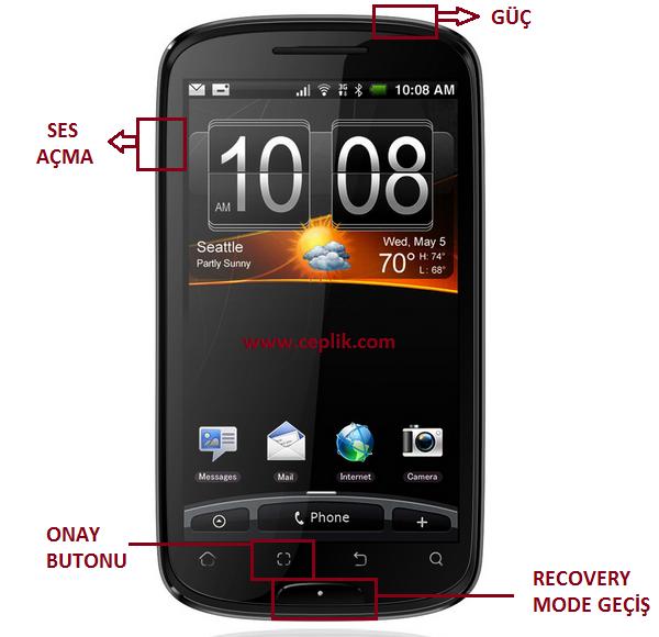 simvalley-mobile-spx5-hard-reset-format