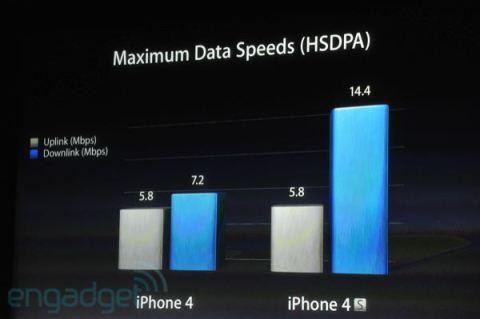 iphone-4s-3g